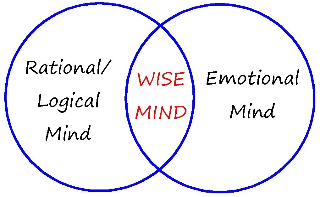 Wise mind is an effective strategy to calm and soothe anxiety. Learn more about what is wise mind and how you can use it to overcome your anxious fears.